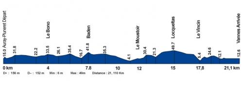 profil-du-semi-2015.jpg